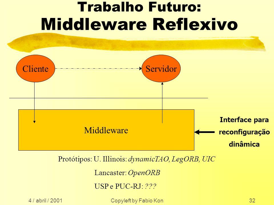 4 / abril / 2001 Copyleft by Fabio Kon32 Trabalho Futuro: Middleware Reflexivo ClienteServidor Middleware Interface para reconfiguração dinâmica Protótipos: U.