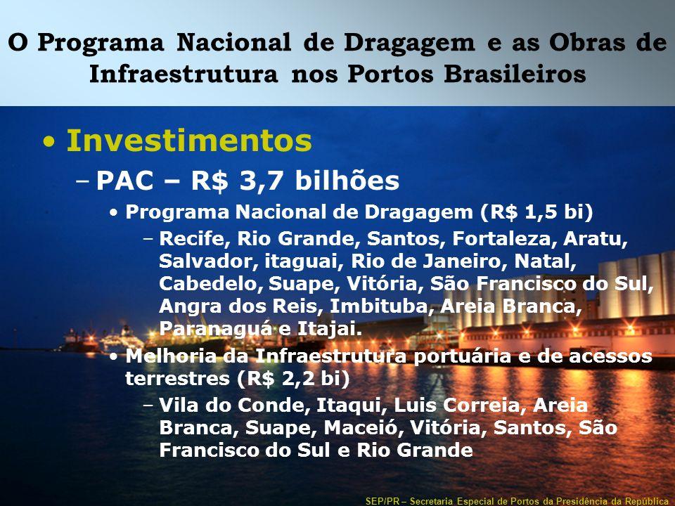 SEP/PR – Secretaria Especial de Portos da Presidência da República Investimentos –PAC – R$ 3,7 bilhões Programa Nacional de Dragagem (R$ 1,5 bi) –Reci