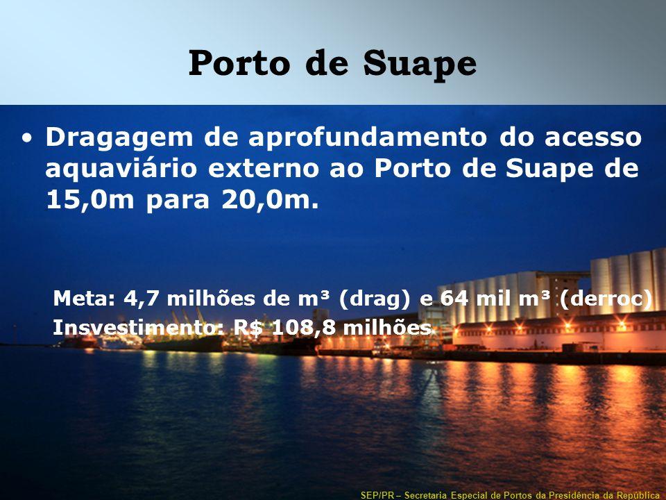 SEP/PR – Secretaria Especial de Portos da Presidência da República Porto de Suape Dragagem de aprofundamento do acesso aquaviário externo ao Porto de