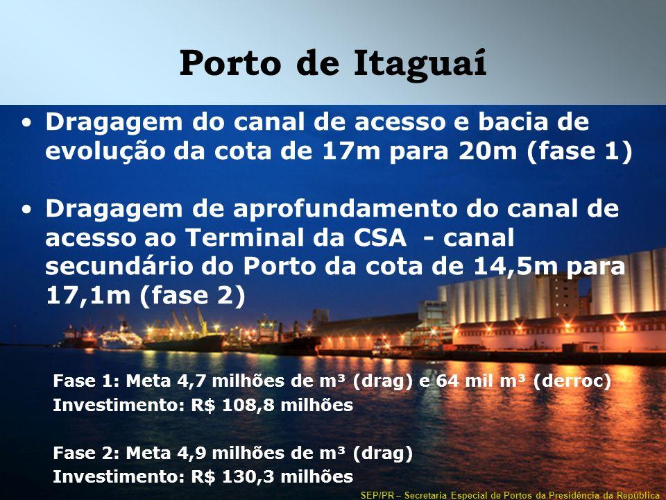 SEP/PR – Secretaria Especial de Portos da Presidência da República Porto de Itaguaí Dragagem do canal de acesso e bacia de evolução da cota de 17m par