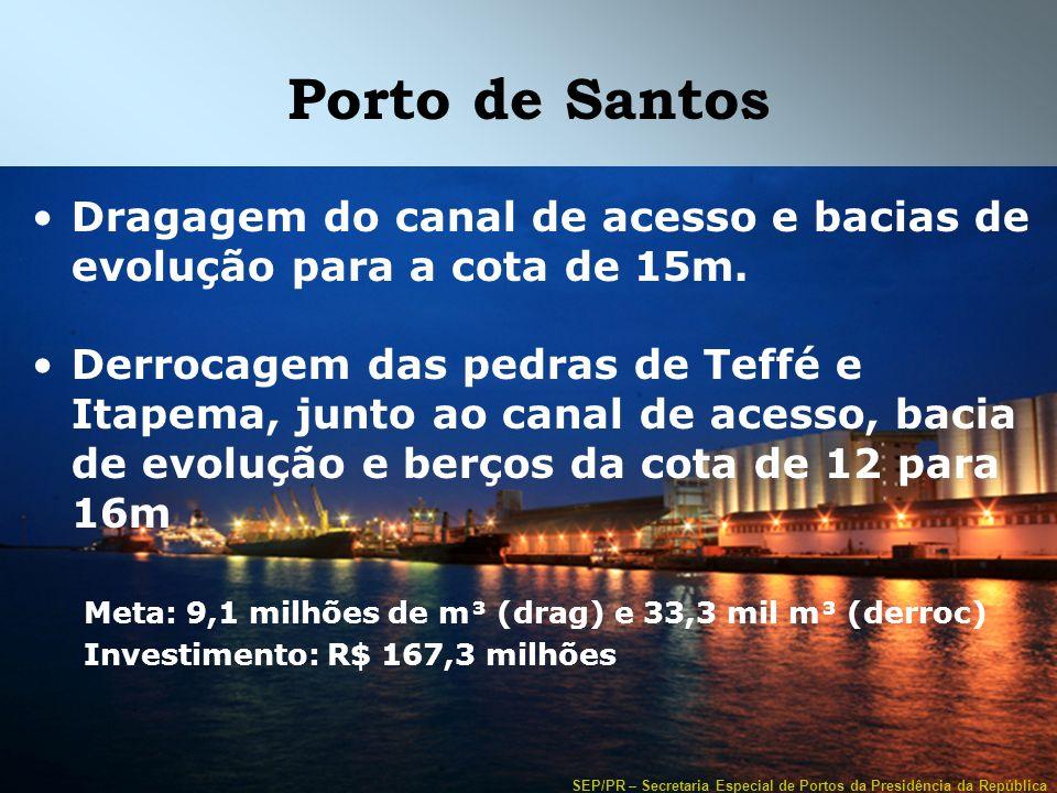 SEP/PR – Secretaria Especial de Portos da Presidência da República Porto de Santos Dragagem do canal de acesso e bacias de evolução para a cota de 15m