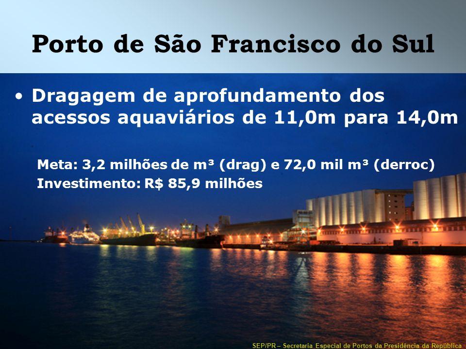 SEP/PR – Secretaria Especial de Portos da Presidência da República Porto de São Francisco do Sul Dragagem de aprofundamento dos acessos aquaviários de