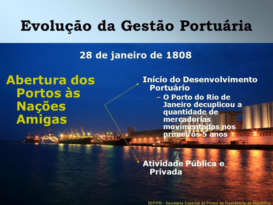SEP/PR – Secretaria Especial de Portos da Presidência da República Evolução da Gestão Portuária Estado Novo de Getúlio Vargas A atividade portuária privada é encampada (estatizada) Os portos são vistos como agentes de desenvol- vimento O Porto de Santos já é o principal porto brasileiro