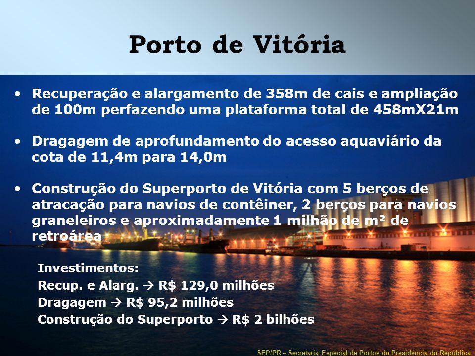 SEP/PR – Secretaria Especial de Portos da Presidência da República Porto de Vitória Recuperação e alargamento de 358m de cais e ampliação de 100m perf