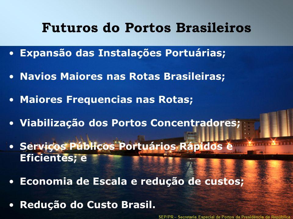 SEP/PR – Secretaria Especial de Portos da Presidência da República Futuros do Portos Brasileiros Expansão das Instalações Portuárias; Navios Maiores n