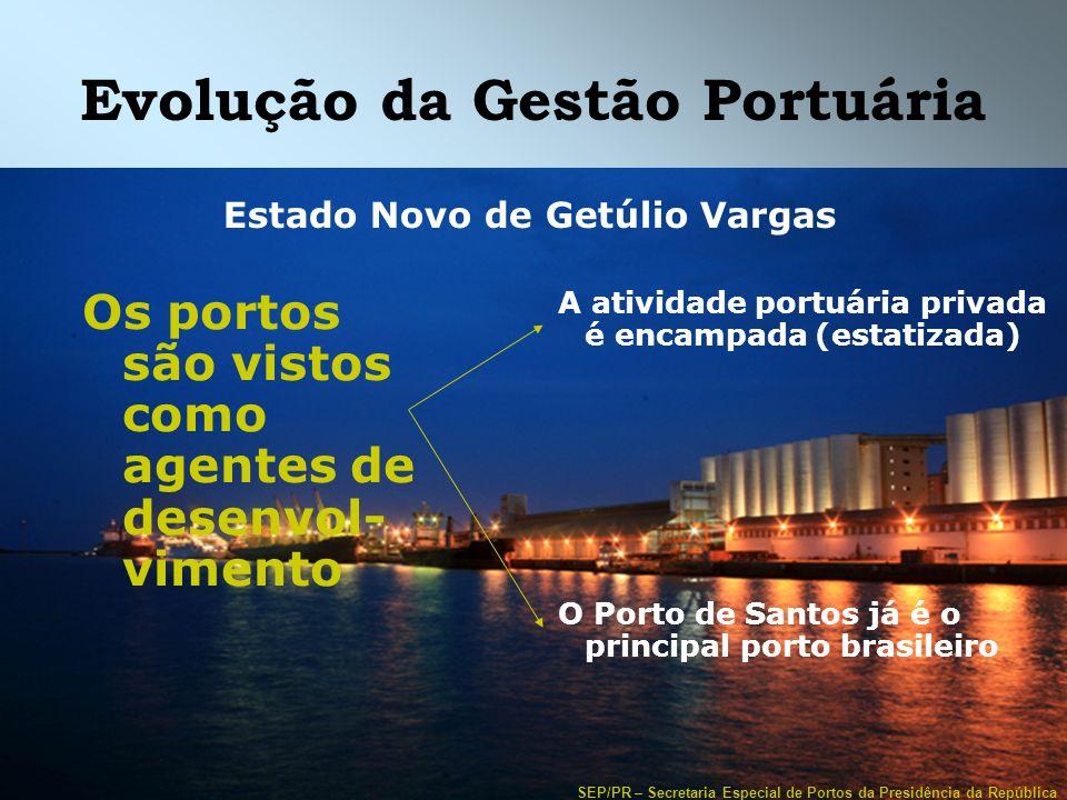 SEP/PR – Secretaria Especial de Portos da Presidência da República Evolução da Gestão Portuária Estado Novo de Getúlio Vargas A atividade portuária pr