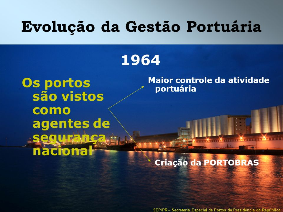 SEP/PR – Secretaria Especial de Portos da Presidência da República Evolução da Gestão Portuária 1964 Maior controle da atividade portuária Os portos s