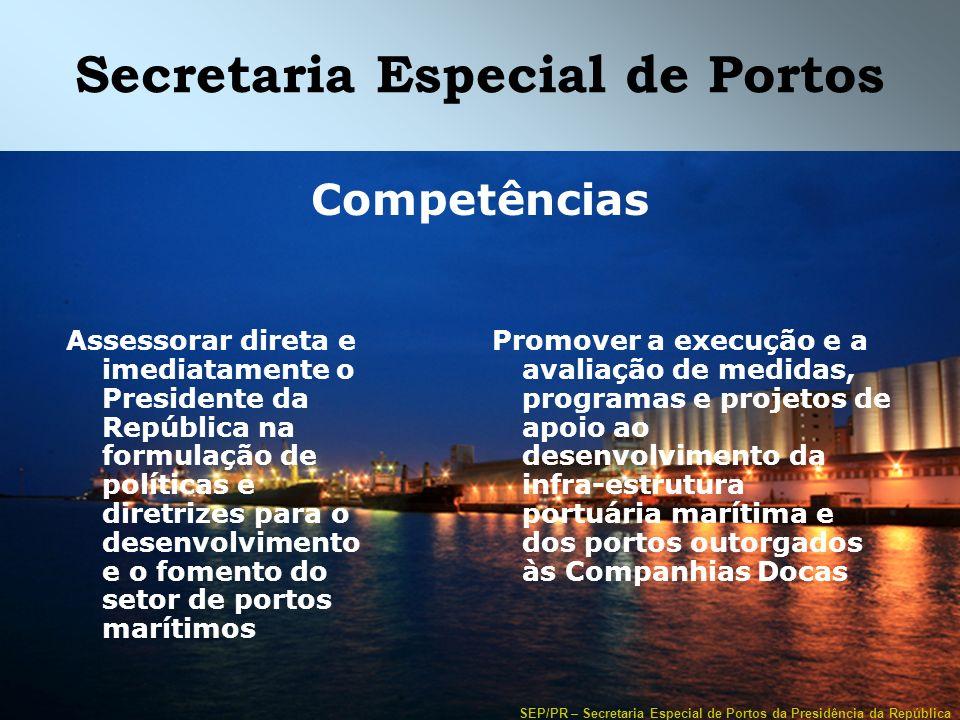 SEP/PR – Secretaria Especial de Portos da Presidência da República Principais Portos Públicos AMAZONASPARÁ AMAPÁ RORAIMA RODÔNIA MATO GROSSO TOCANTINS GOIÁS MATO GROSSO DO SUL MARANHÃO PIAUÍ CEARÁ RIO GRANDE DO NORTE PARAÍBA PERNAMBUCO ALAGOAS BAHIA MINAS GERAIS SÃO PAULO ESPÍRITO SANTO PARANÁ SANTA CATARINA RIO GRANDE DO SUL SERGIPE RIO DE JANEIRO ACRE Porto de MANAUS Porto de SANTARÉM Porto de BELÉM Porto de VILA DO CONDE Porto de ITAQUI Porto de FORTALEZA Porto de AREIA BRANCA Porto de NATAL Porto de CABEDELO Porto de SUAPE Porto de MACEIÓ Porto de SALVADOR Porto de ARATU Porto de ILHÉUS Porto de BARRA DO RIACHO Porto de VITÓRIA Porto do RIO DE JANEIRO Porto de ITAGUAÍ (Sepetiba) Porto de SÃO SEBASTIÃO Porto de SANTOS Porto de PARANAGUÁ Porto de SÃO FRANCISCO DO SUL Porto de ITAJAÍ Porto de IMBITUBA Porto de PELOTAS Porto de RIO GRANDE Porto de MACAPÁ Porto de RECIFE Porto do NITERÓI Porto do FORNO Porto de ANTONINA Porto de ANGRA DOS REIS Porto de PORTO ALEGRE Porto de LAGUNA