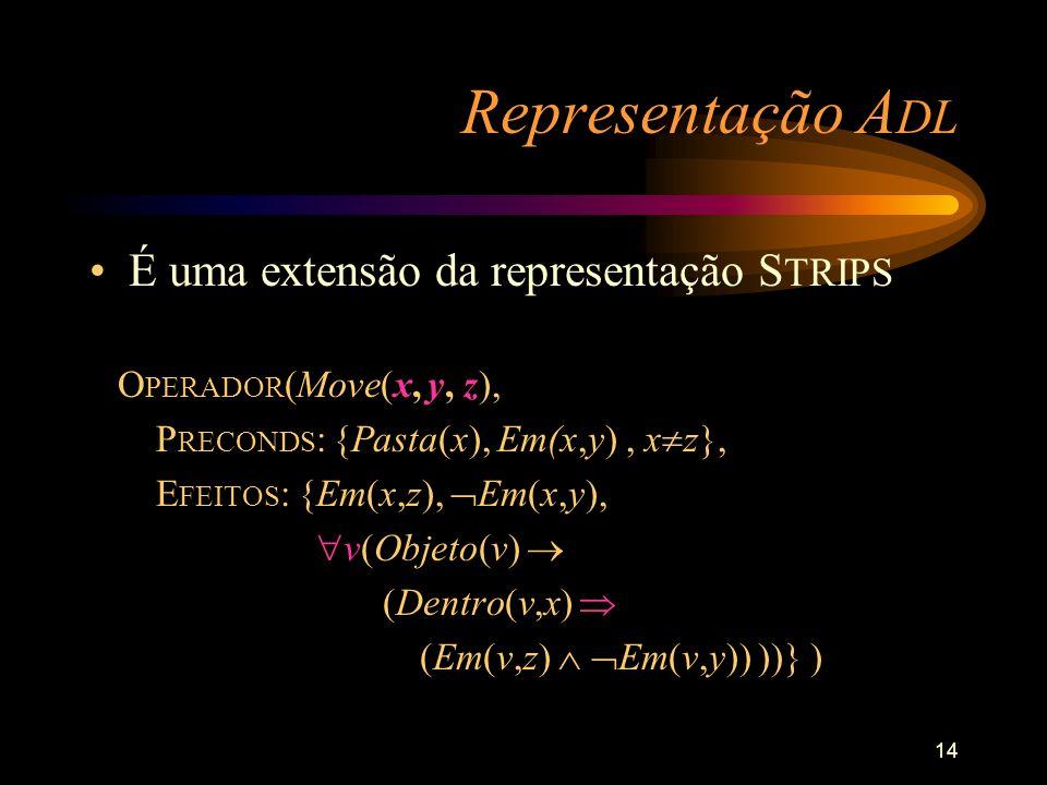 14 Representação A DL É uma extensão da representação S TRIPS O PERADOR (Move(x, y, z), P RECONDS : {Pasta(x), Em(x,y), x z}, E FEITOS : {Em(x,z), Em(