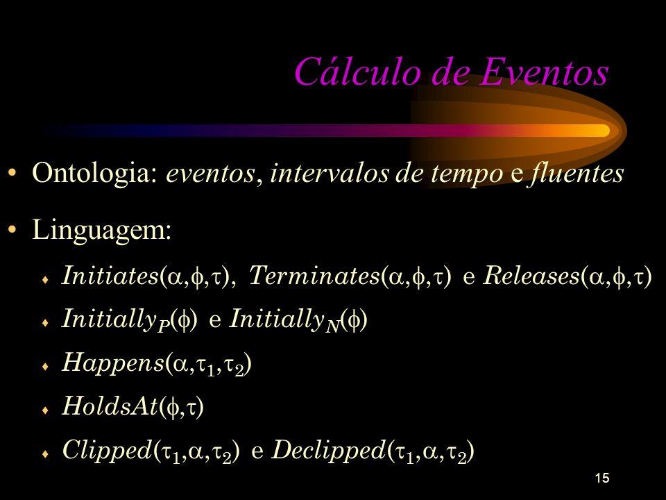 15 Cálculo de Eventos Ontologia: eventos, intervalos de tempo e fluentes Linguagem: Initiates (,, ), Terminates (,, ) e Releases (,, ) Initially P ( )