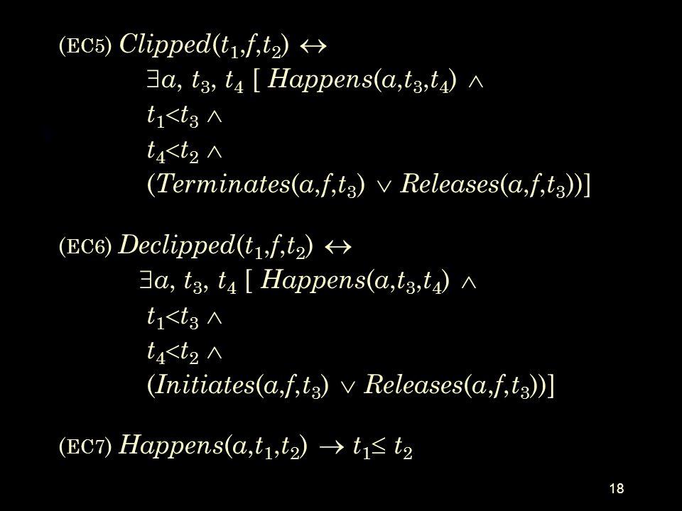 18 ( EC5 ) Clipped ( t 1, f, t 2 ) a, t 3, t 4 [ Happens ( a, t 3, t 4 ) t 1 t 3 t 4 t 2 ( Terminates ( a, f, t 3 ) Releases ( a, f, t 3 ))] ( EC6 ) D