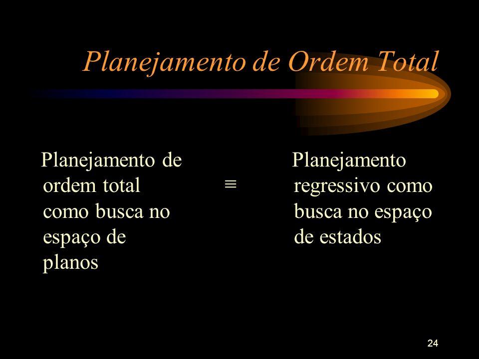 24 Planejamento de Ordem Total Planejamento de ordem total como busca no espaço de planos Planejamento regressivo como busca no espaço de estados