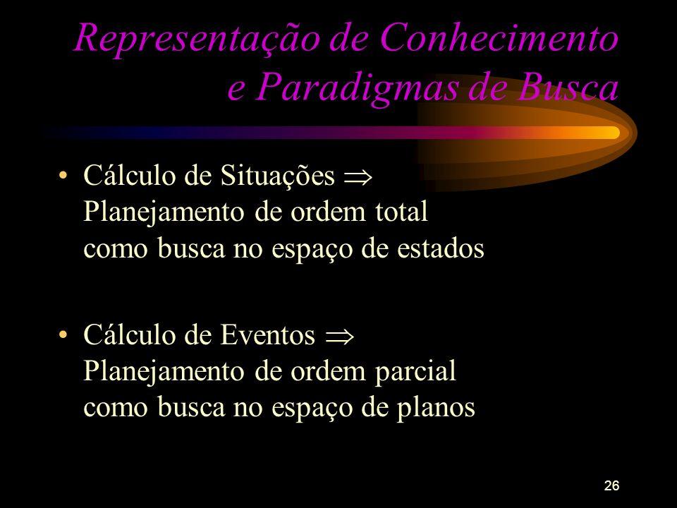 26 Representação de Conhecimento e Paradigmas de Busca Cálculo de Situações Planejamento de ordem total como busca no espaço de estados Cálculo de Eve