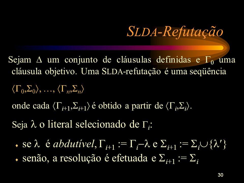 30 S LDA -Refutação Sejam um conjunto de cláusulas definidas e 0 uma cláusula objetivo. Uma S LDA -refutação é uma seqüência 0, 0,, n, n onde cada i+1