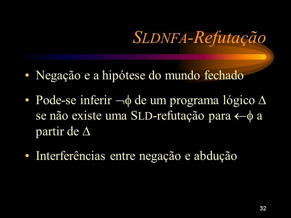 32 S LDNFA -Refutação Negação e a hipótese do mundo fechado Pode-se inferir de um programa lógico se não existe uma S LD -refutação para a partir de I