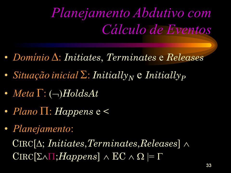 33 Planejamento Abdutivo com Cálculo de Eventos Domínio : Initiates, Terminates e Releases Situação inicial : Initially N e Initially P Meta : ( ) Hol