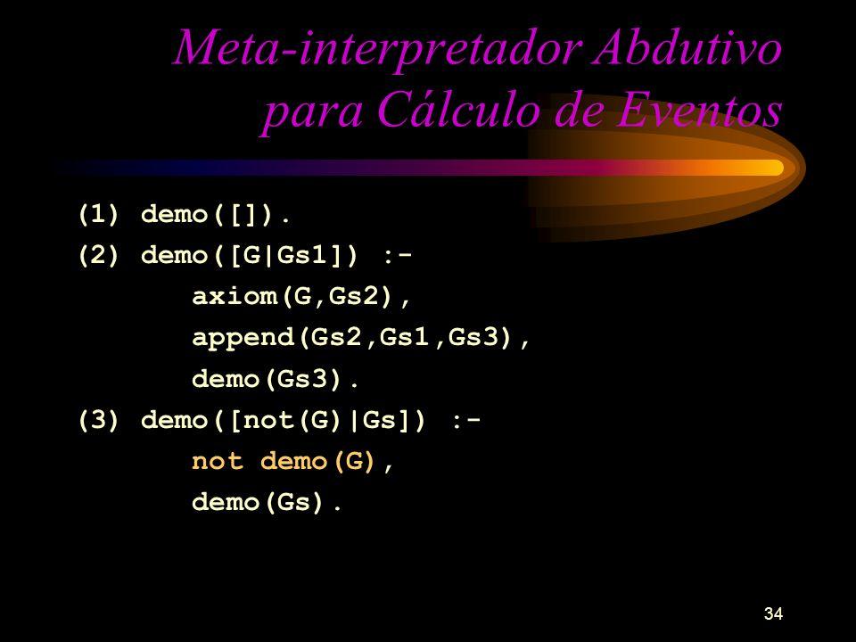 34 Meta-interpretador Abdutivo para Cálculo de Eventos (1) demo([]). (2) demo([G|Gs1]) :- axiom(G,Gs2), append(Gs2,Gs1,Gs3), demo(Gs3). (3) demo([not(