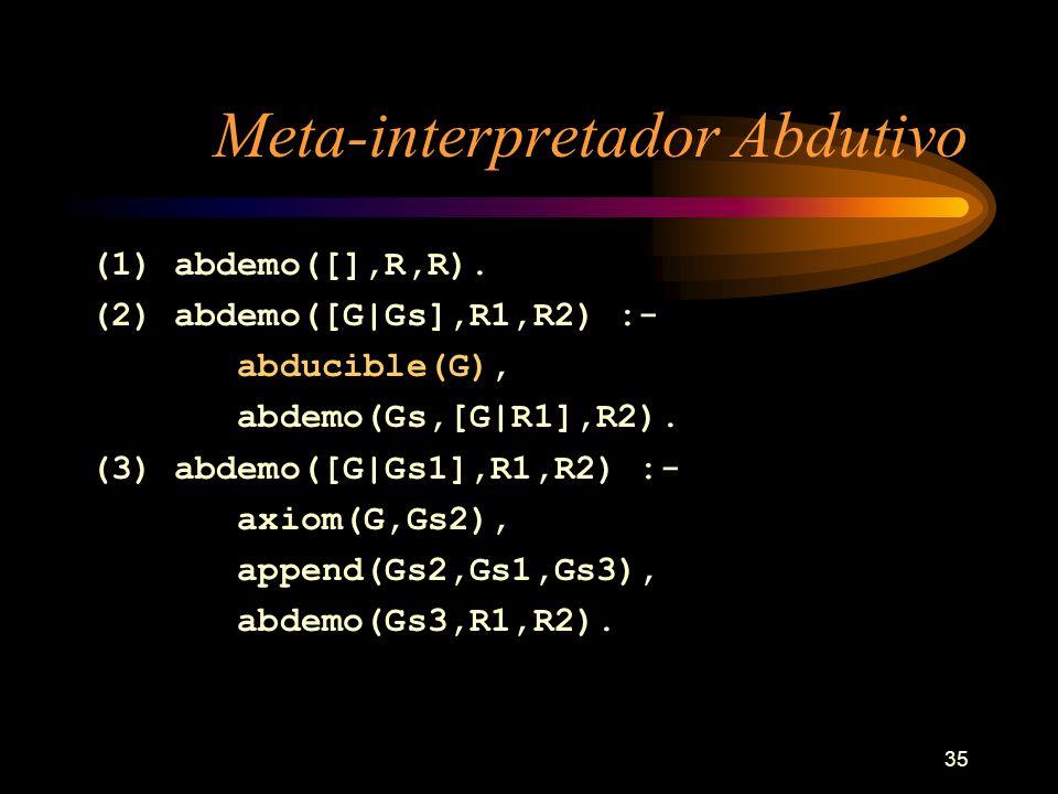 35 Meta-interpretador Abdutivo (1) abdemo([],R,R). (2) abdemo([G|Gs],R1,R2) :- abducible(G), abdemo(Gs,[G|R1],R2). (3) abdemo([G|Gs1],R1,R2) :- axiom(