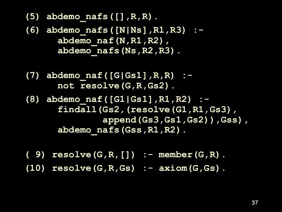 37 (5) abdemo_nafs([],R,R). (6) abdemo_nafs([N|Ns],R1,R3) :- abdemo_naf(N,R1,R2), abdemo_nafs(Ns,R2,R3). (7) abdemo_naf([G|Gs1],R,R) :- not resolve(G,
