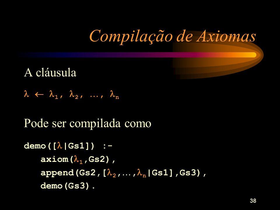 38 Compilação de Axiomas A cláusula 1, 2,, n Pode ser compilada como demo([ |Gs1]) :- axiom( 1,Gs2), append(Gs2,[ 2,, n |Gs1],Gs3), demo(Gs3).