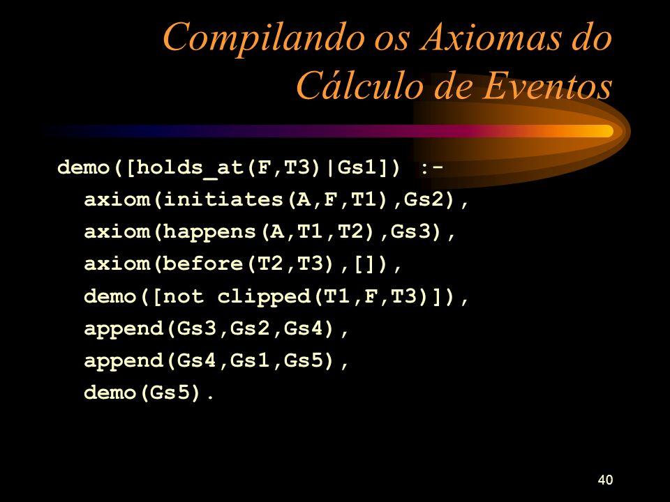 40 Compilando os Axiomas do Cálculo de Eventos demo([holds_at(F,T3)|Gs1]) :- axiom(initiates(A,F,T1),Gs2), axiom(happens(A,T1,T2),Gs3), axiom(before(T