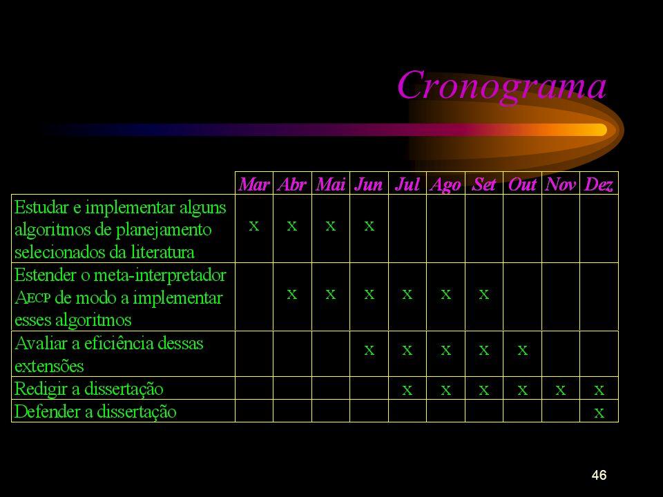 46 Cronograma