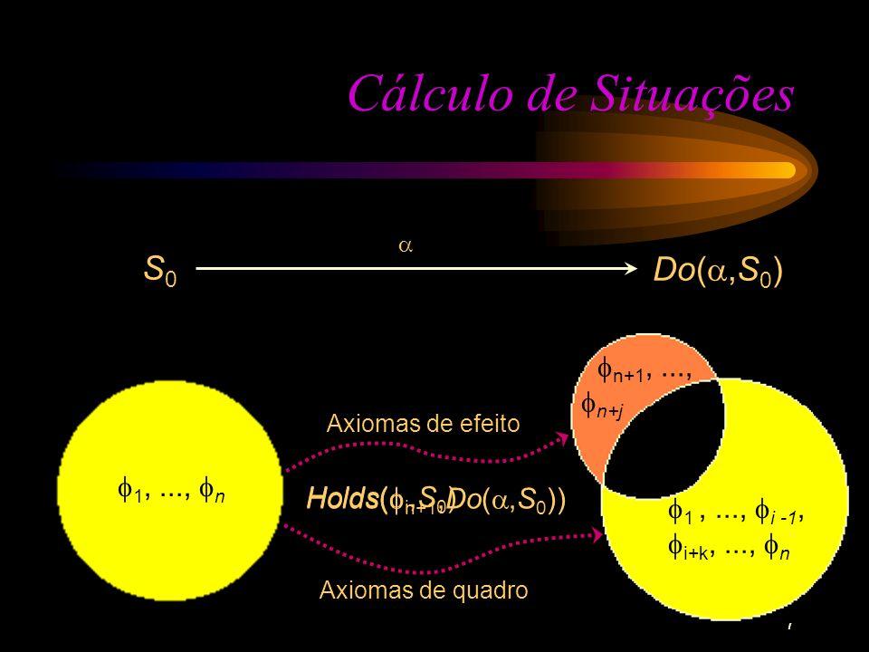 7 Cálculo de Situações S0S0 1,..., n Do(,S 0 ) 1,..., i -1, i+k,..., n n+1,..., n+j Holds( i,S 0 ) Holds( n+1,Do(,S 0 )) Axiomas de quadro Axiomas de