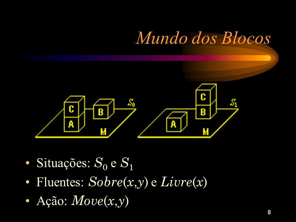 8 Mundo dos Blocos Situações: S 0 e S 1 Fluentes: Sobre ( x, y ) e Livre ( x ) Ação: Move ( x, y )
