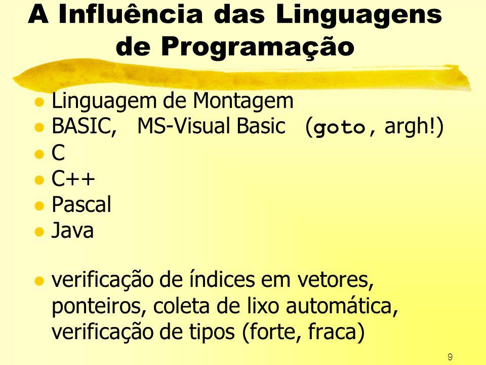 9 A Influência das Linguagens de Programação l Linguagem de Montagem BASIC, MS-Visual Basic ( goto, argh!) l C l C++ l Pascal l Java l verificação de índices em vetores, ponteiros, coleta de lixo automática, verificação de tipos (forte, fraca)