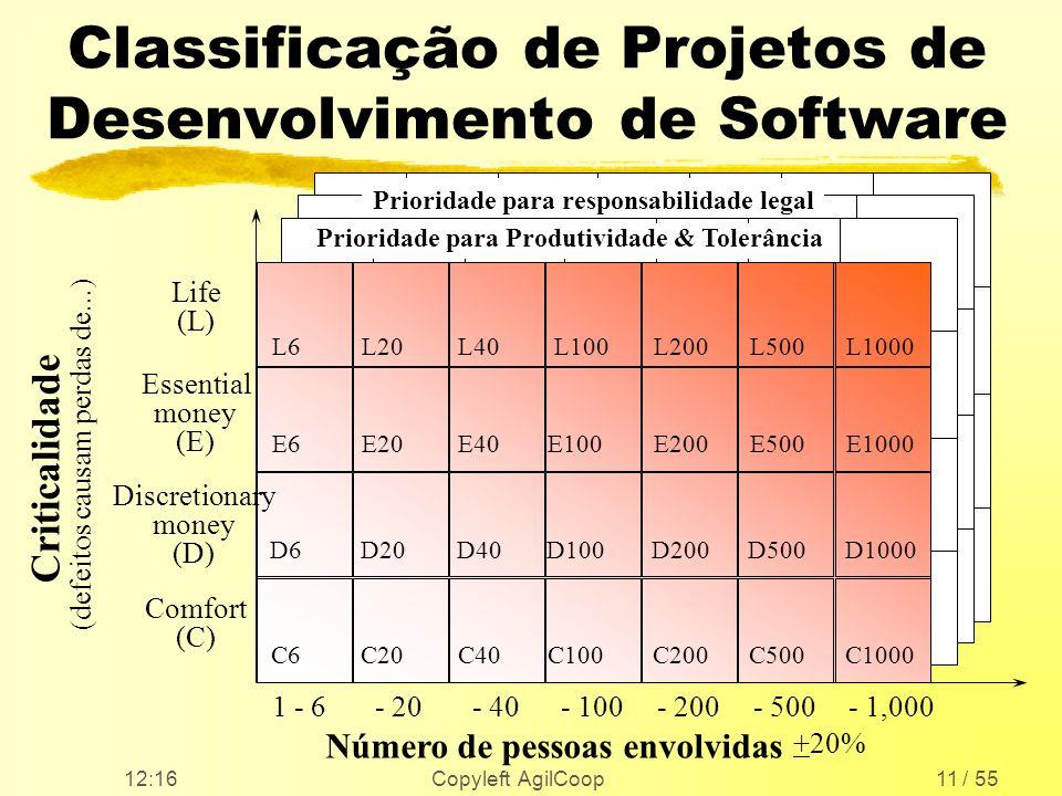 12:17 Copyleft AgilCoop11 / 55 Classificação de Projetos de Desenvolvimento de Software Número de pessoas envolvidas Criticalidade (defeitos causam pe