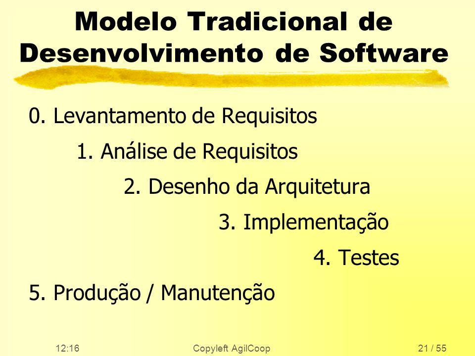 12:17 Copyleft AgilCoop21 / 55 Modelo Tradicional de Desenvolvimento de Software 0. Levantamento de Requisitos 1. Análise de Requisitos 2. Desenho da