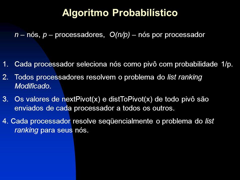 Algoritmo Probabilístico 1.Cada processador seleciona nós como pivô com probabilidade 1/p. 2.Todos processadores resolvem o problema do list ranking M