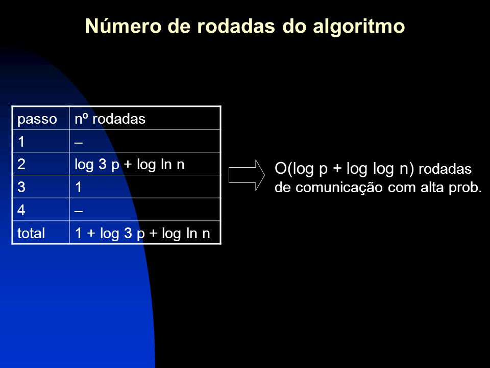 passonº rodadas 1– 2log 3 p + log ln n 31 4– total1 + log 3 p + log ln n O(log p + log log n) rodadas de comunicação com alta prob. Número de rodadas