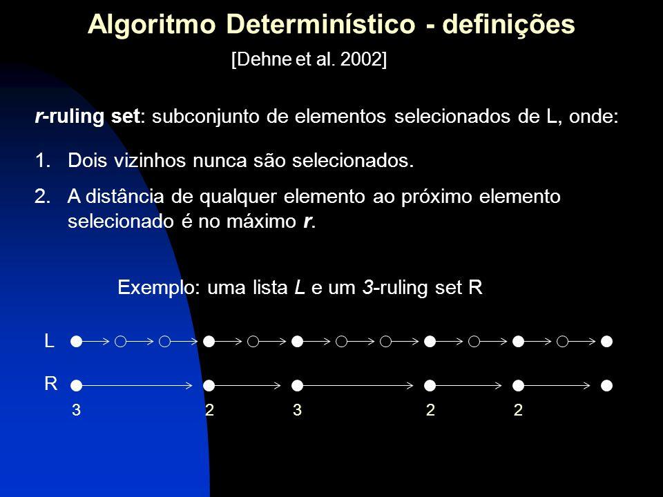 r-ruling set: subconjunto de elementos selecionados de L, onde: 1.Dois vizinhos nunca são selecionados. 2.A distância de qualquer elemento ao próximo