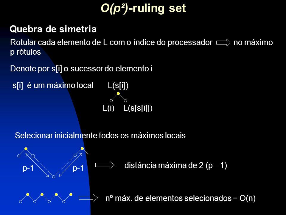 O(p²)-ruling set Rotular cada elemento de L com o índice do processador no máximo p rótulos L(s[i]) L(i)L(s[s[i]]) s[i] é um máximo local distância má