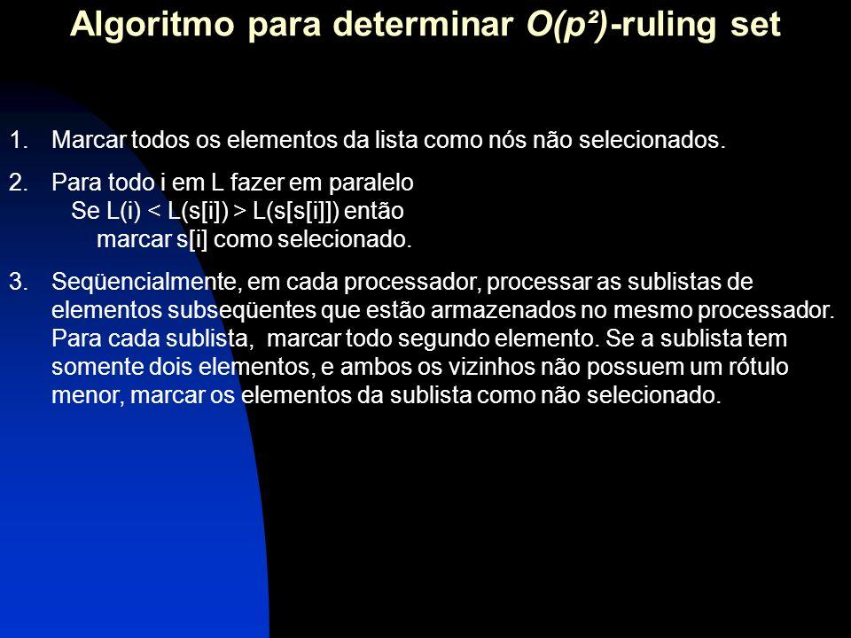 Algoritmo para determinar O(p²)-ruling set 1.Marcar todos os elementos da lista como nós não selecionados. 2.Para todo i em L fazer em paralelo Se L(i