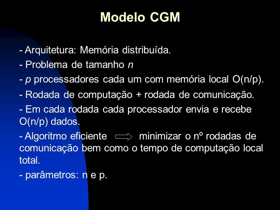 Algoritmos paralelos CGM para LR AutorNúmero de RodadasAlgoritmo Denhe e SongO(log p + log log n)probabilístico Denhe e SongO(ln* n log p)probabilístico SibeynO(p)determinístico Denhe et al.O(log p)determinístico