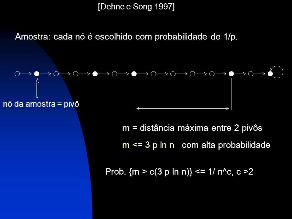 m = distância máxima entre 2 pivôs m <= 3 p ln n com alta probabilidade nó da amostra = pivô Prob. {m > c(3 p ln n)} 2 Amostra: cada nó é escolhido co