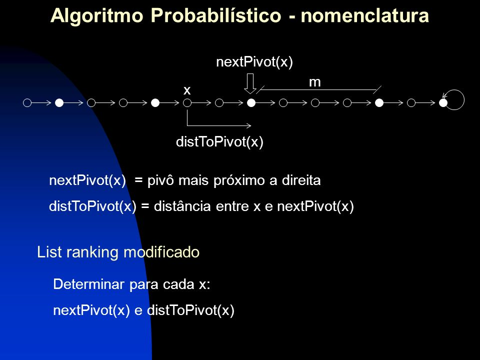 Algoritmo Probabilístico - nomenclatura m nextPivot(x) distToPivot(x) x nextPivot(x) = pivô mais próximo a direita distToPivot(x) = distância entre x