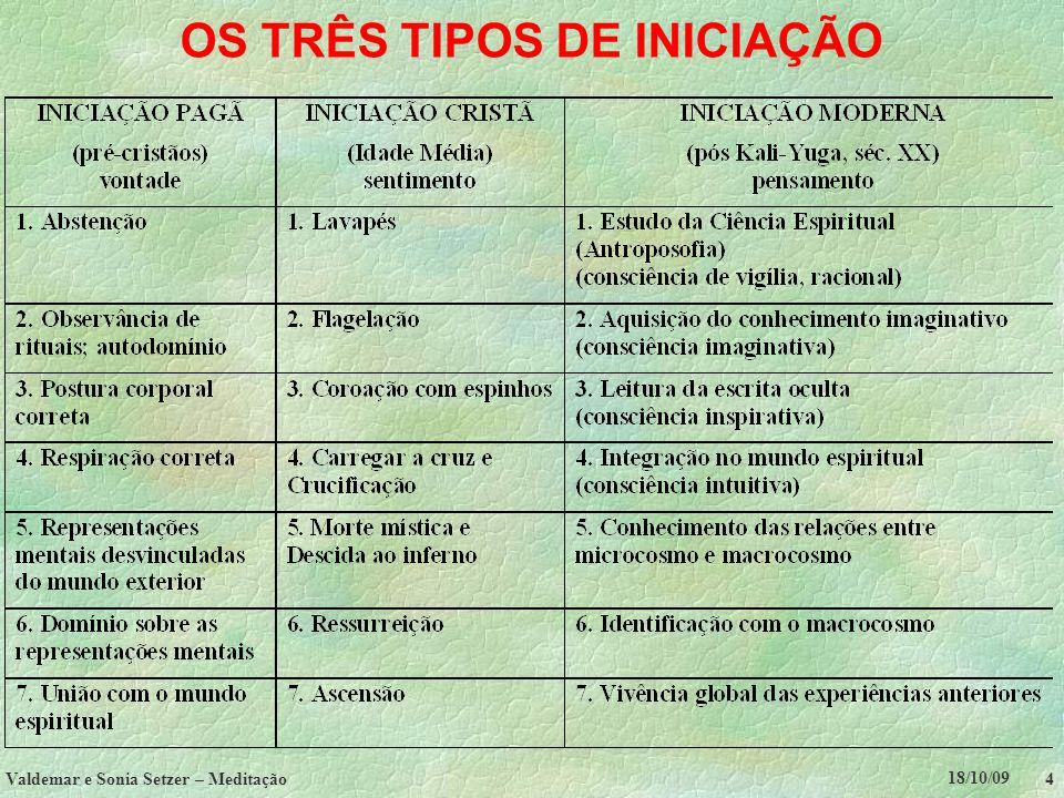 18/10/09 Valdemar e Sonia Setzer – Meditação 4 OS TRÊS TIPOS DE INICIAÇÃO