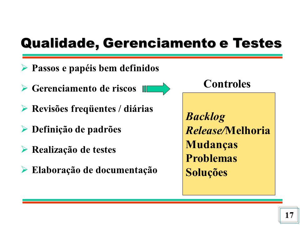 17 Qualidade, Gerenciamento e Testes Passos e papéis bem definidos Gerenciamento de riscos Revisões freqüentes / diárias Definição de padrões Realizaç