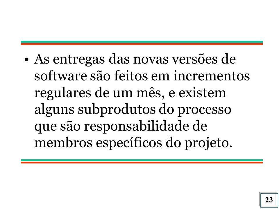 23 As entregas das novas versões de software são feitos em incrementos regulares de um mês, e existem alguns subprodutos do processo que são responsab