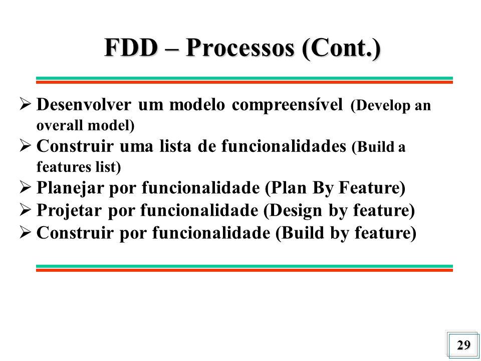 30 FDD - Cargos e Responsabilidades Principais Gerente de projeto (Project Manager) Arquiteto líder (Chief architect) Gerente de desenvolvimento (Development Manager) Programador líder (Chief programmer) Proprietário de classe (Class owner) Especialísta do domínio (Domain experts) Gerente do domínio (Domain manager)
