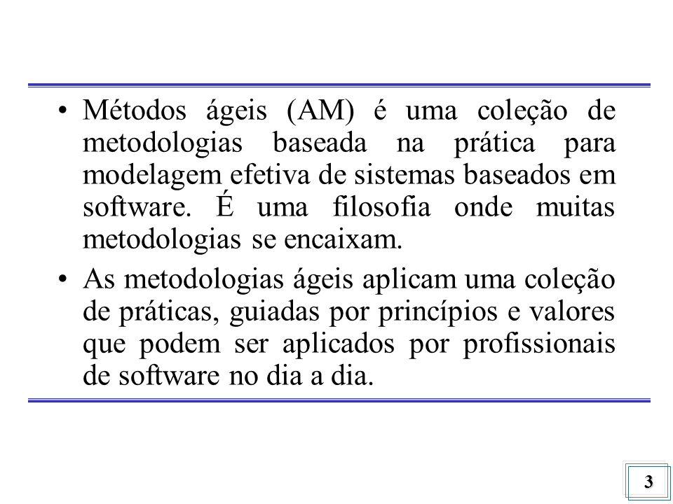 3 Métodos ágeis (AM) é uma coleção de metodologias baseada na prática para modelagem efetiva de sistemas baseados em software. É uma filosofia onde mu