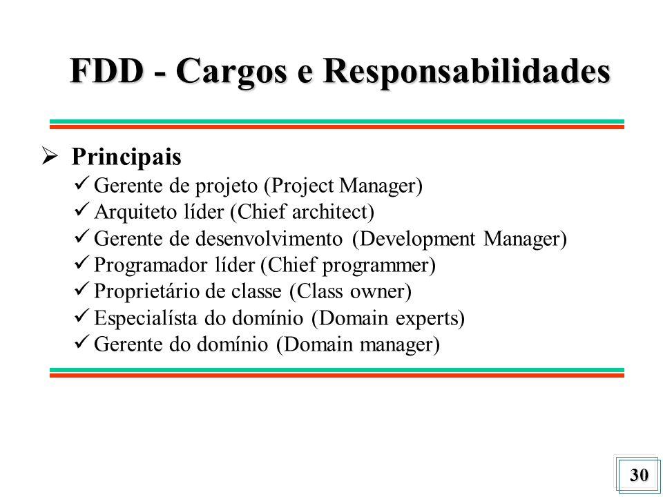 30 FDD - Cargos e Responsabilidades Principais Gerente de projeto (Project Manager) Arquiteto líder (Chief architect) Gerente de desenvolvimento (Deve