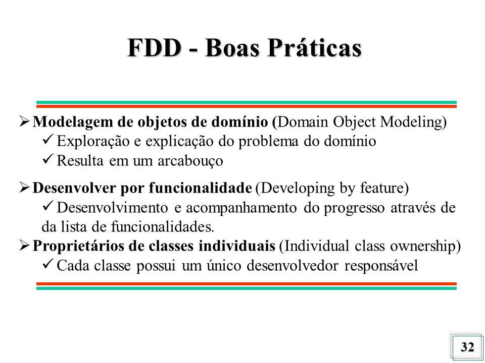 32 FDD - Boas Práticas Modelagem de objetos de domínio (Domain Object Modeling) Exploração e explicação do problema do domínio Resulta em um arcabouço