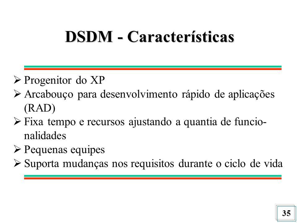 35 DSDM - Características Progenitor do XP Arcabouço para desenvolvimento rápido de aplicações (RAD) Fixa tempo e recursos ajustando a quantia de func