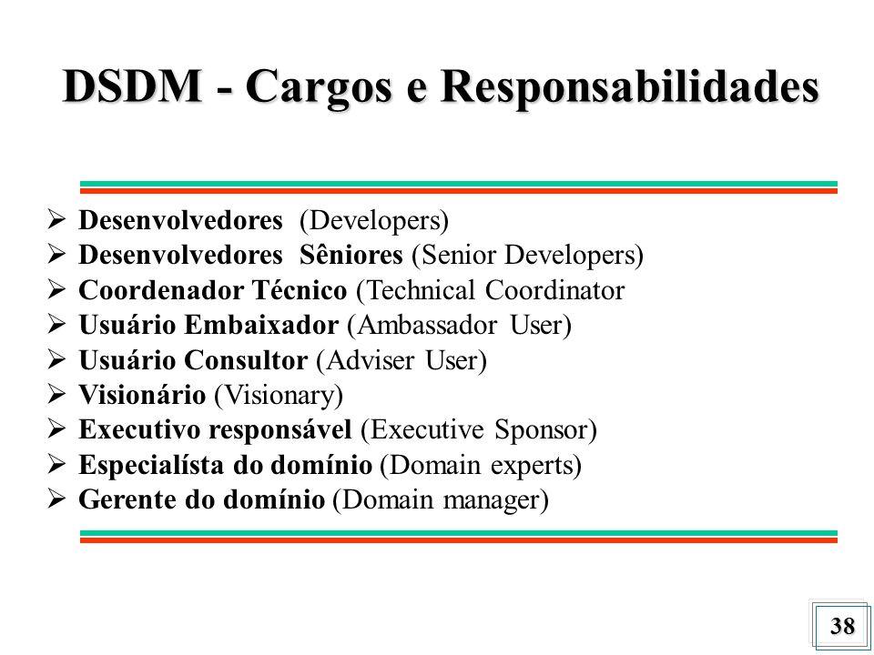 38 DSDM - Cargos e Responsabilidades Desenvolvedores (Developers) Desenvolvedores Sêniores (Senior Developers) Coordenador Técnico (Technical Coordina