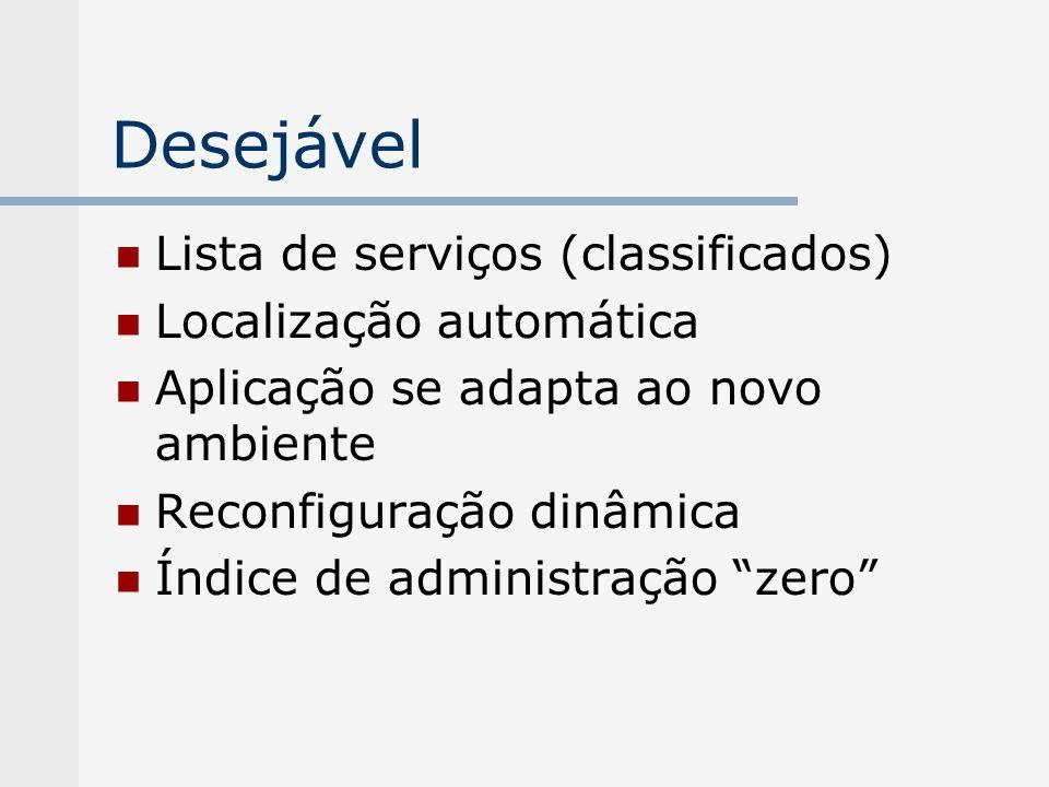 Desejável Lista de serviços (classificados) Localização automática Aplicação se adapta ao novo ambiente Reconfiguração dinâmica Índice de administração zero