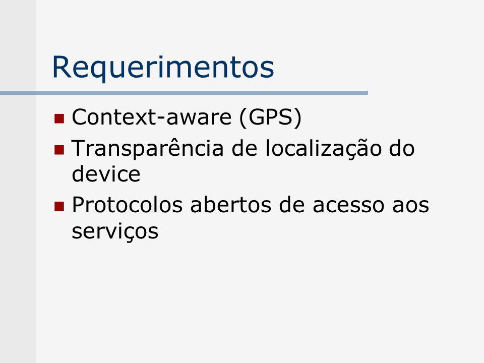 Requerimentos Context-aware (GPS) Transparência de localização do device Protocolos abertos de acesso aos serviços